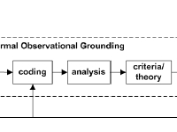 Isenberg etal., 2008b
